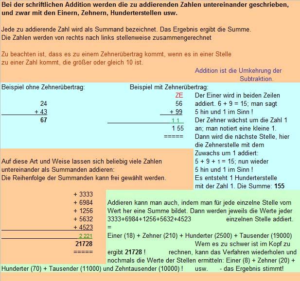 Ausgezeichnet Addieren Und Subtrahieren Dezimalstellen Einer Tabelle ...
