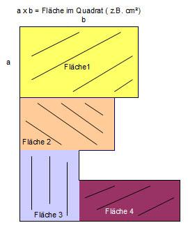 Flächeninhalt Und Umfang Berechnen (Grundschule Klasse 4)